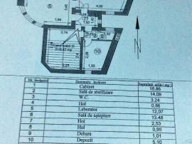 Cabinet Stomatologic in Centru