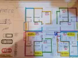 Apartamente 2si3 camere zona Modern