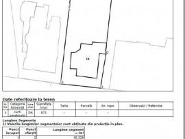 Dacia! teren 880 mp, se poate construi P+6, cu autorizati...
