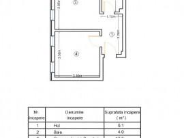 Dezvoltator-Studio 2 camere Militari Residence,Apeductului