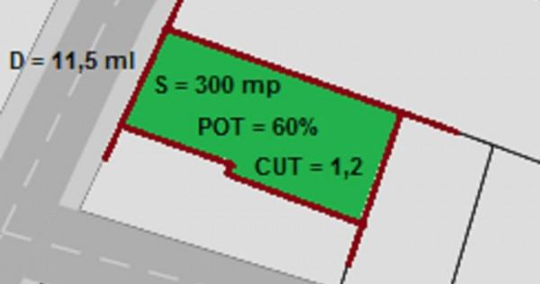 Aparatorii Patriei: Teren 300mp, deschidere 11.5ml.