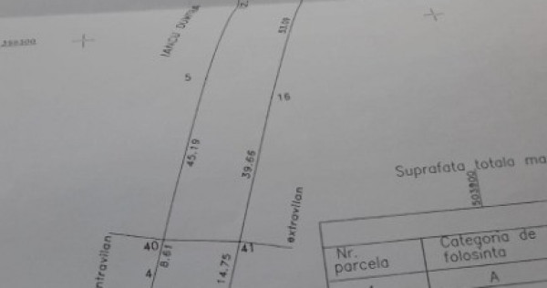 Teren Intravilan langa Pitesti 5000 mp