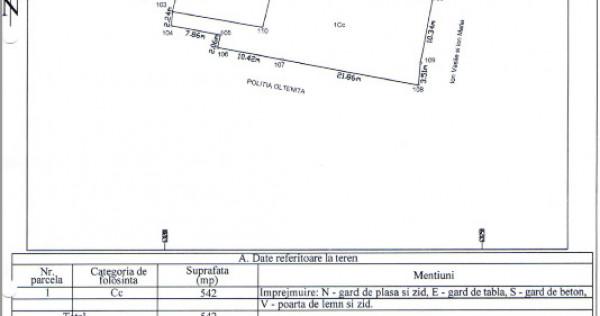Casa cu spatiu comercial langa sediul politiei Oltenita