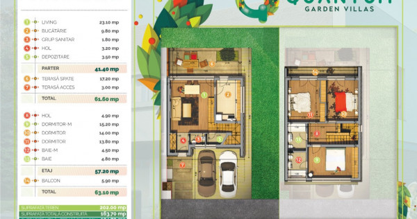 Vila 4 camere, Quantum Garden Village